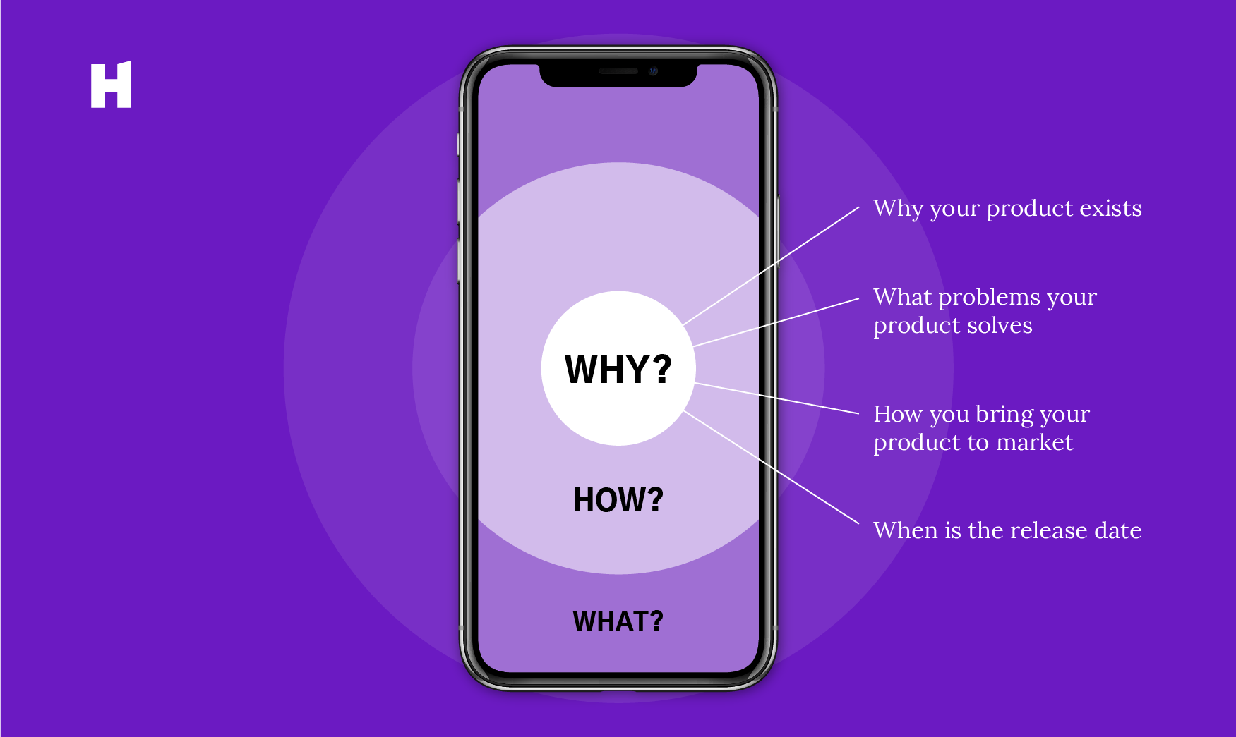 01-Start-With-Why